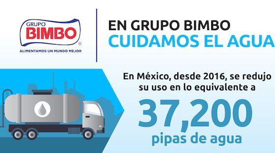 ¿Sabes qué hace Grupo Bimbo por el cuidado del agua?